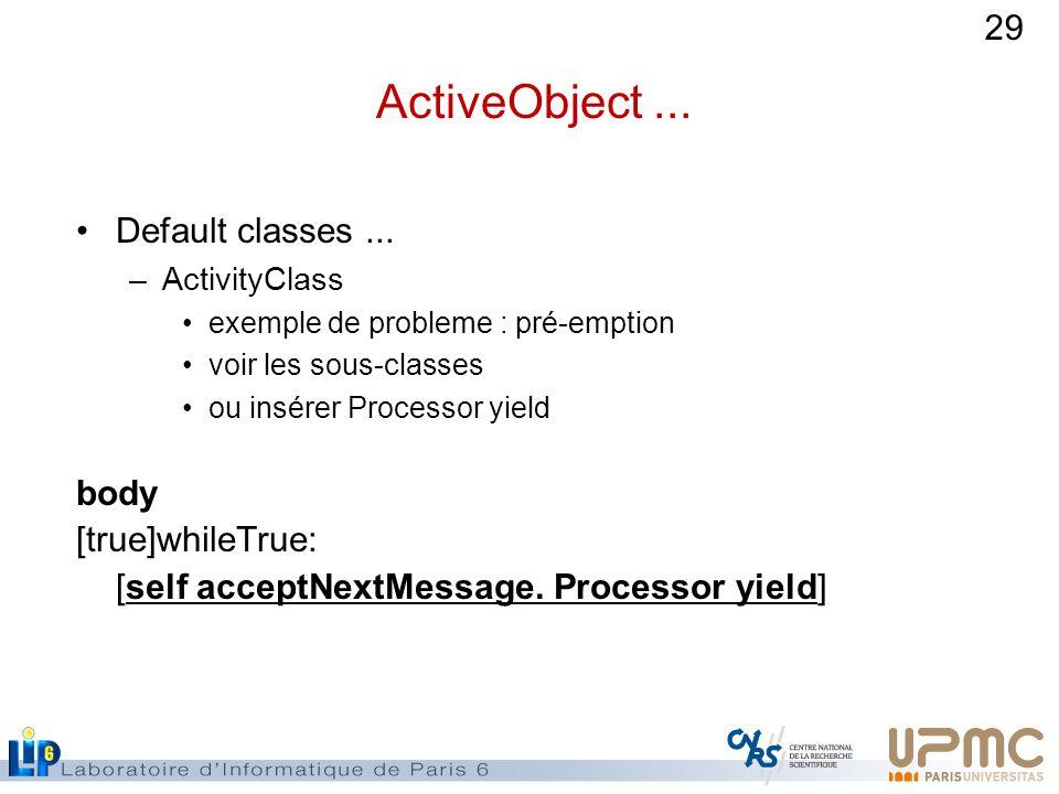 ActiveObject ... Default classes ... body [true]whileTrue: